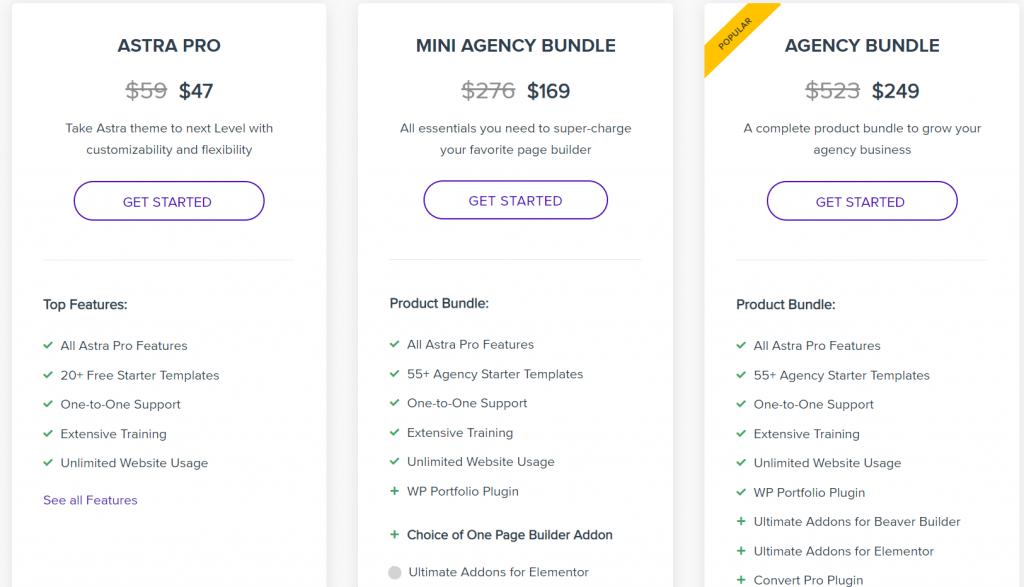 Blogging tool -pricing plan
